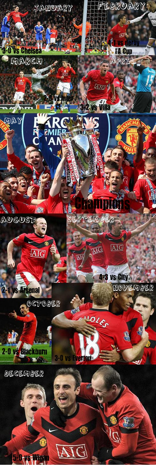 Manchester United 2009 summary