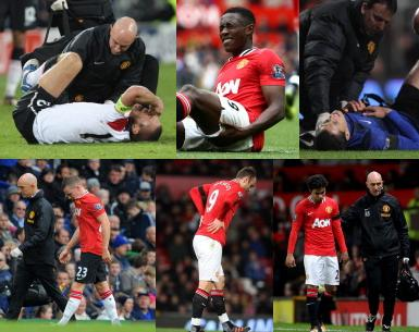 Injuries – Comparing United With Arsenal, Chelsea, City, Liverpool and Spurs…