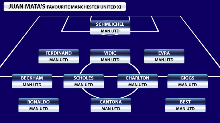 Mata's all time United XI – Cantona, Ronaldo and Best all feature