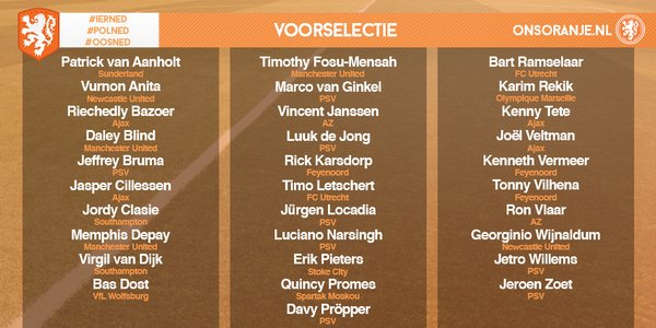 Fosu-Mensah joins Depay and Blind in Netherlands squad