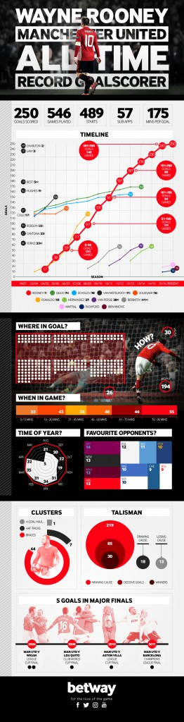 rooney_graphic_final_250
