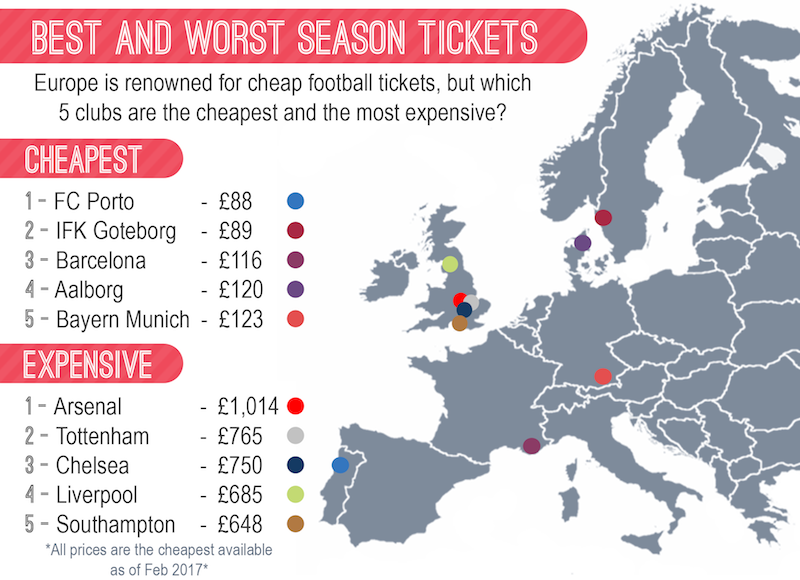 Football-tickets-infographic-1