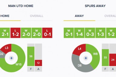man-utd-v-spurs-form-ha-1.jpg